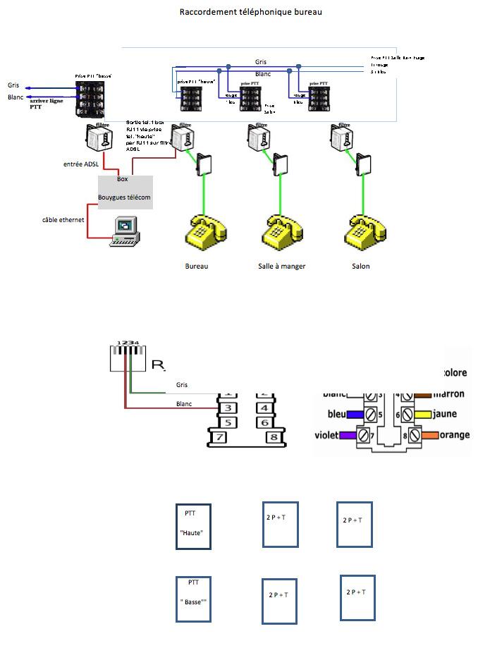 schéma raccordement téléphonique